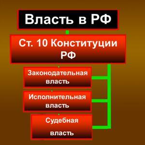 Органы власти Минусинска