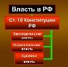 Органы власти в Минусинске